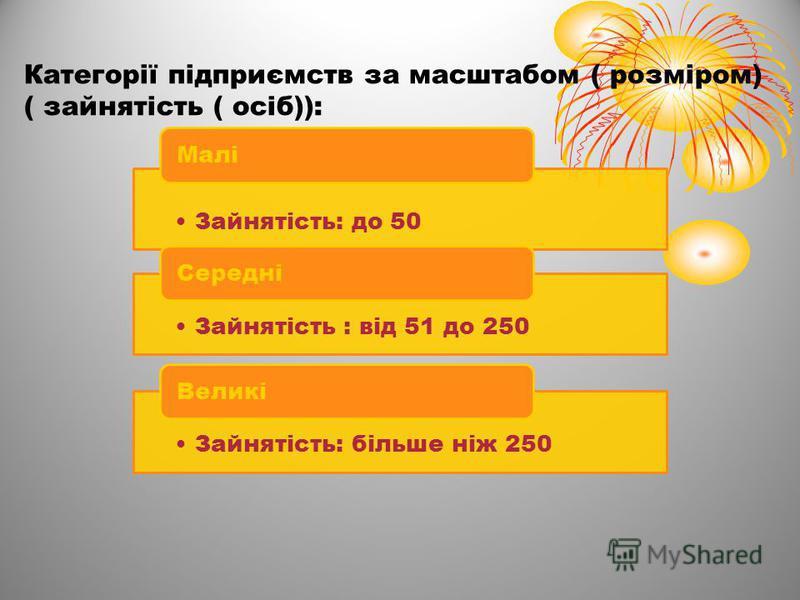 Категорії підприємств за масштабом ( розміром) ( зайнятість ( осіб)): Зайнятість: до 50 Малі Зайнятість : від 51 до 250 Середні Зайнятість: більше ніж 250 Великі