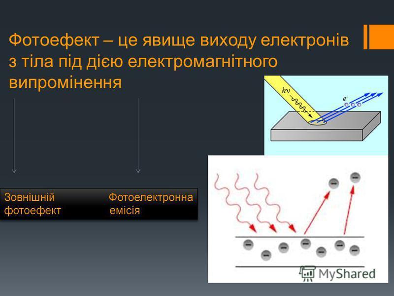 Фотоефект – це явище виходу електронів з тіла під дією електромагнітного випромінення Зовнішній Фотоелектронна фотоефект емісія
