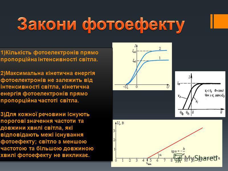 1)Кількість фотоелектронів прямо пропорційна інтенсивності світла. 2)Максимальна кінетична енергія фотоелектронів не залежить від інтенсивності світла, кінетична енергія фотоелектронів прямо пропорційна частоті світла. 3)Для кожної речовини існують п