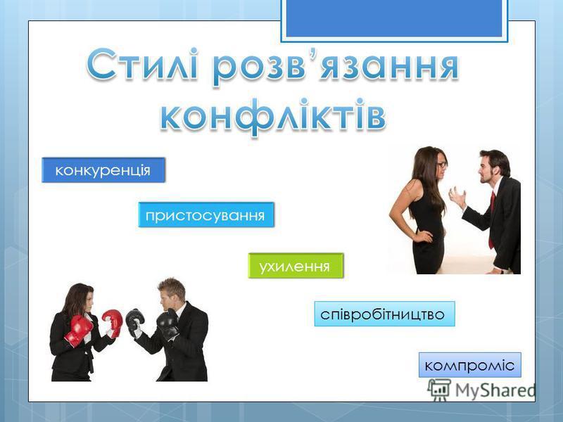 конкуренція пристосування ухилення співробітництво компроміс