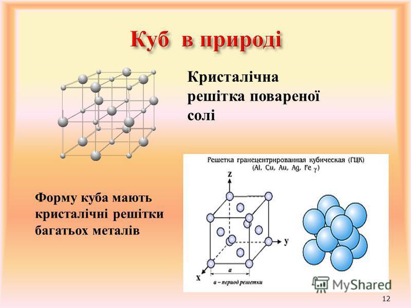 11 Центр симетрії – точка перетину діагоналей 9 осей і 9 площин симетрії Сума довжин всіх ребер Площа поверхні Обєм Складений з 6 квадратів Кожна вершина куба є вершиною трьох квадратів