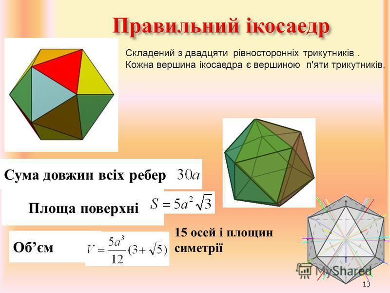 12 Кристалічна решітка повареної солі Форму куба мають кристалічні решітки багатьох металів