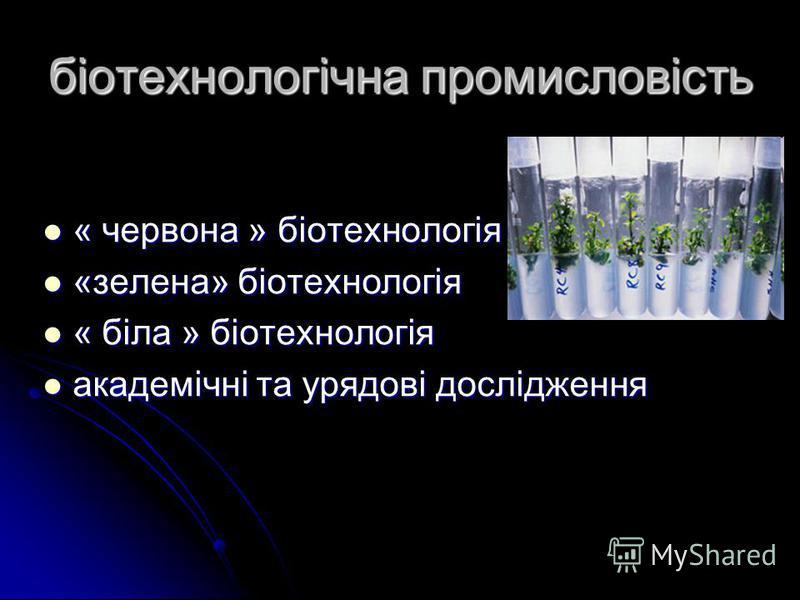 біотехнологічна промисловість « червона » біотехнологія « червона » біотехнологія «зелена» біотехнологія «зелена» біотехнологія « біла » біотехнологія « біла » біотехнологія академічні та урядові дослідження академічні та урядові дослідження
