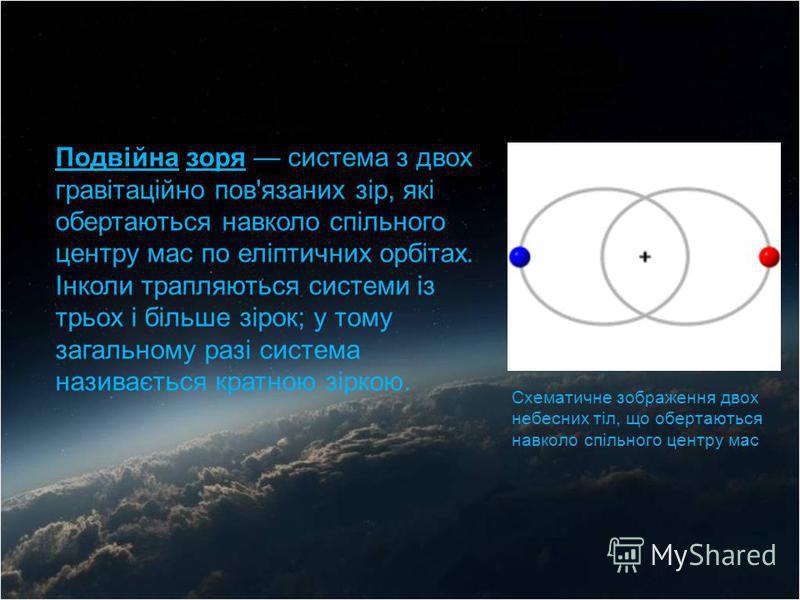 Подвійна зоря система з двох гравітаційно пов'язаних зір, які обертаються навколо спільного центру мас по еліптичних орбітах. Інколи трапляються системи із трьох і більше зірок; у тому загальному разі система називається кратною зіркою. Схематичне зо