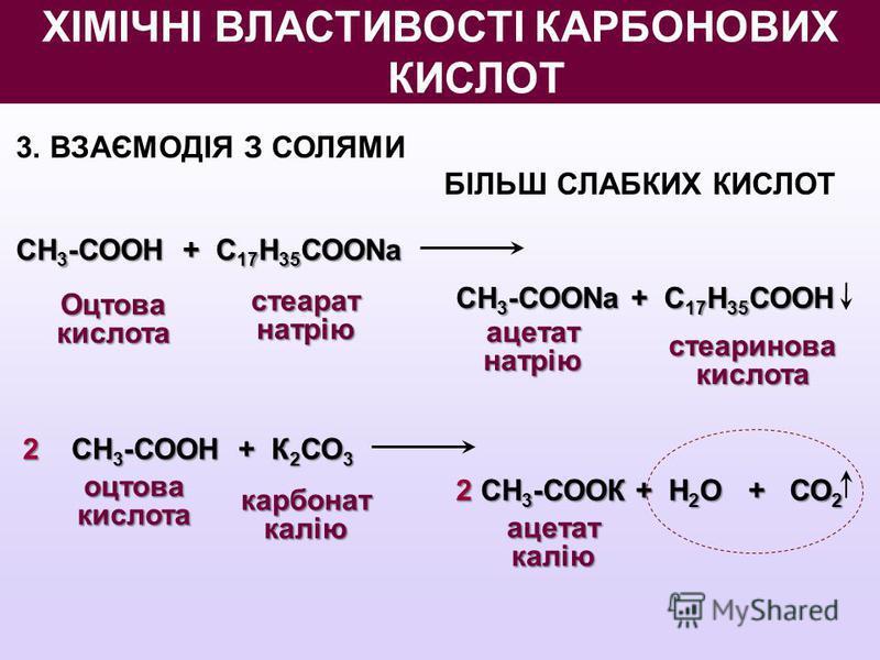 3. ВЗАЄМОДІЯ З СОЛЯМИ БІЛЬШ СЛАБКИХ КИСЛОТ СН 3 -СООН + С 17 Н 35 СООNa Оцтова кислота СН 3 -СООNa + С 17 Н 35 СООН 2 СН 3 -СООН + К 2 СО 3 2 СН 3 -СООК + Н 2 О + СО 2 стеаратнатрію ацетатнатрію стеариновакислота оцтовакислота карбонаткалію ацетаткал