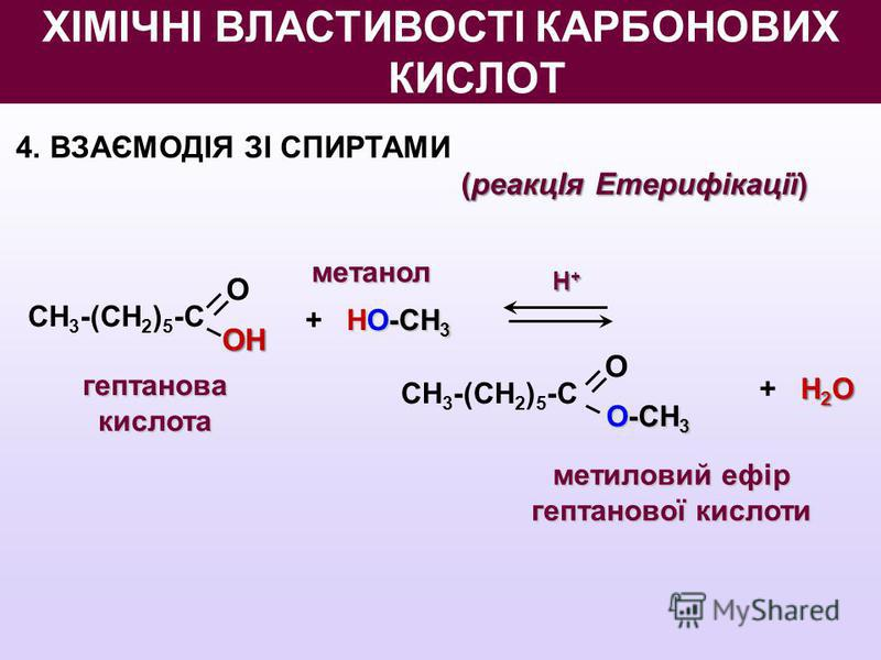4. ВЗАЄМОДІЯ ЗІ СПИРТАМИ (реакцІя Етерифікації) ООН СН 3 -(СН 2 ) 5 -С НО-СН 3 + НО-СН 3 О О-СН 3 СН 3 -(СН 2 ) 5 -С Н+Н+Н+Н+ Н 2 O + Н 2 O гептанова кислота метанол метиловий ефір гептанової кислоти ХІМІЧНІ ВЛАСТИВОСТІ КАРБОНОВИХ КИСЛОТ