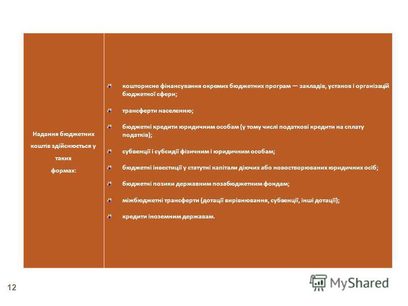 12 Надання бюджетних коштів здійснюється у таких формах : кошторисне фінансування окремих бюджетних програм закладів, установ і організацій бюджетної сфери ; трансферти населенню ; бюджетні кредити юридичним особам ( у тому числі податкові кредити на