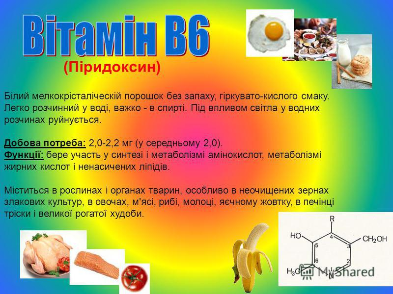 (Піридоксин) Білий мелкокрісталіческій порошок без запаху, гіркувато-кислого смаку. Легко розчинний у воді, важко - в спирті. Під впливом світла у водних розчинах руйнується. Добова потреба: 2,0-2,2 мг (у середньому 2,0). Функції: бере участь у синте