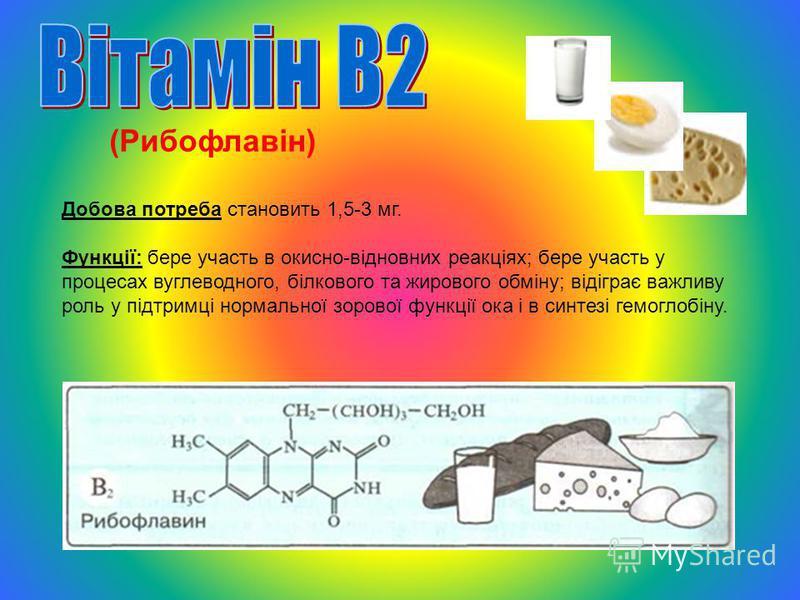 (Рибофлавін) Добова потреба становить 1,5-3 мг. Функції: бере участь в окисно-відновних реакціях; бере участь у процесах вуглеводного, білкового та жирового обміну; відіграє важливу роль у підтримці нормальної зорової функції ока і в синтезі гемоглоб