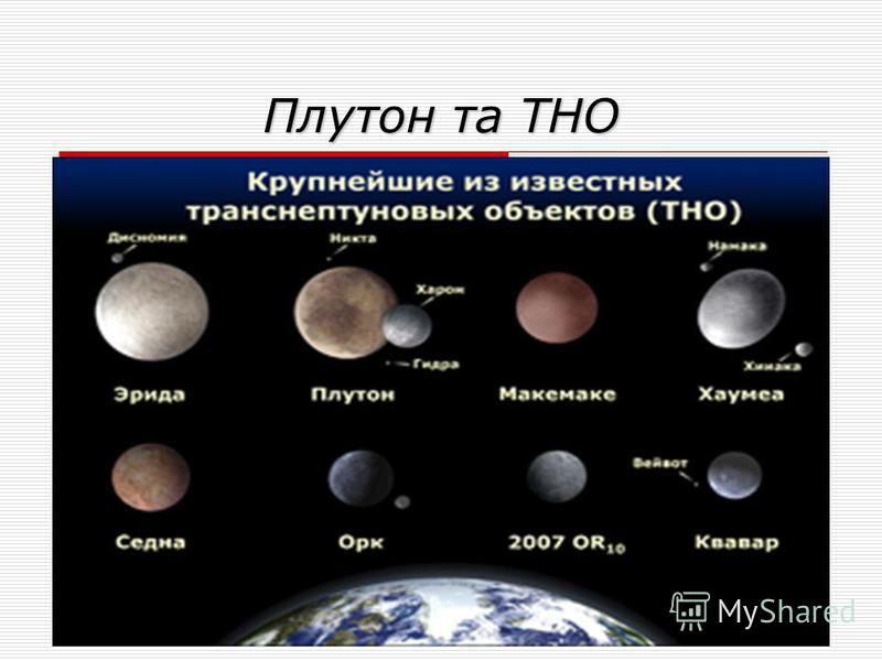 Плутон та ТНО
