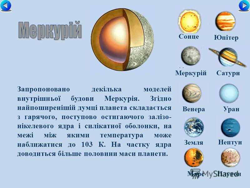 Сонце МеркурійСатурн ВенераУран Земля Нептун Юпітер МарсПлутон Запропоновано декілька моделей внутрішньої будови Меркурія. Згідно найпоширенішій думці планета складається з гарячого, поступово остигаючого залізо- нікелевого ядра і силікатної оболонки