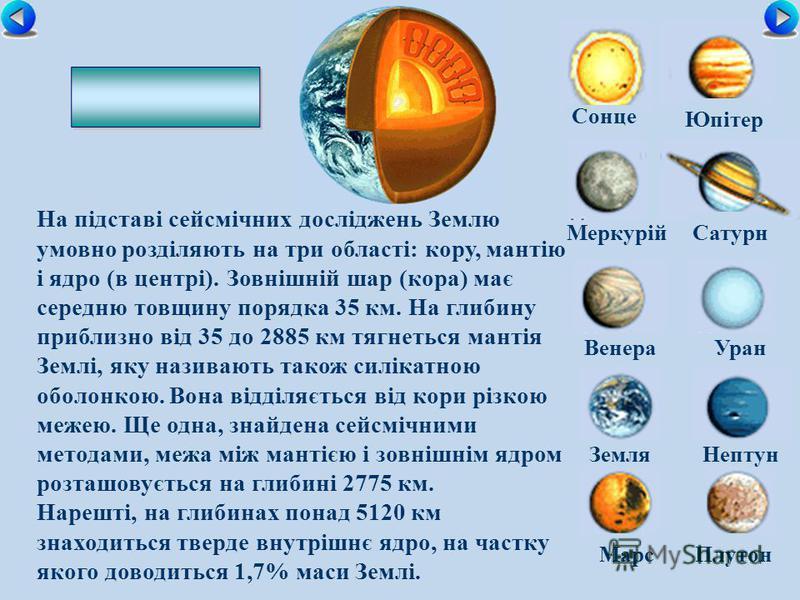 Сонце МеркурійСатурн ВенераУран ЗемляНептун Юпітер МарсПлутон На підставі сейсмічних досліджень Землю умовно розділяють на три області: кору, мантію і ядро (в центрі). Зовнішній шар (кора) має середню товщину порядка 35 км. На глибину приблизно від 3