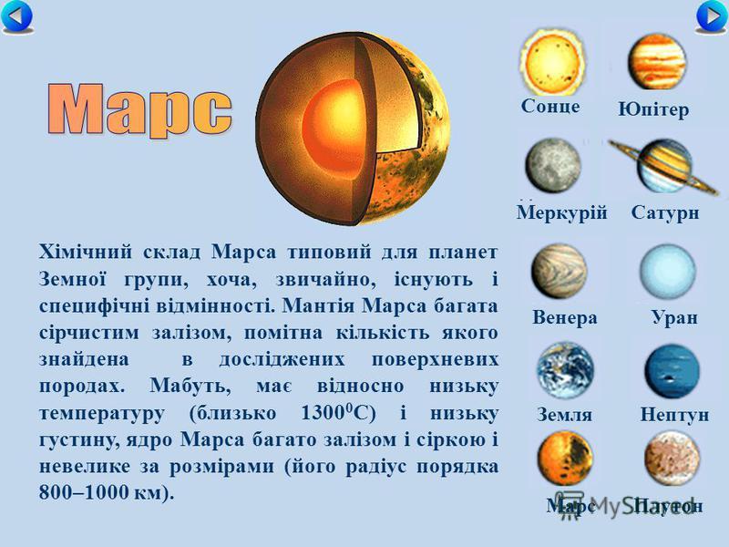 Сонце МеркурійСатурн ВенераУран ЗемляНептун Юпітер МарсПлутон Хімічний склад Марса типовий для планет Земної групи, хоча, звичайно, існують і специфічні відмінності. Мантія Марса багата сірчистим залізом, помітна кількість якого знайдена в досліджени