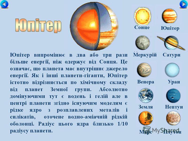 Сонце МеркурійСатурн ВенераУран ЗемляНептун Юпітер МарсПлутон Юпітер випромінює в два або три рази більше енергії, ніж одержує від Сонця. Це означає, що планета має внутрішнє джерело енергії. Як і інші планети-гіганти, Юпітер істотно відрізняється по