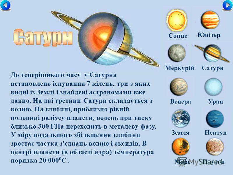Сонце МеркурійСатурн ВенераУран ЗемляНептун Юпітер МарсПлутон До теперішнього часу у Сатурна встановлено існування 7 кілець, три з яких видні із Землі і знайдені астрономами вже давно. На дві третини Сатурн складається з водню. На глибині, приблизно