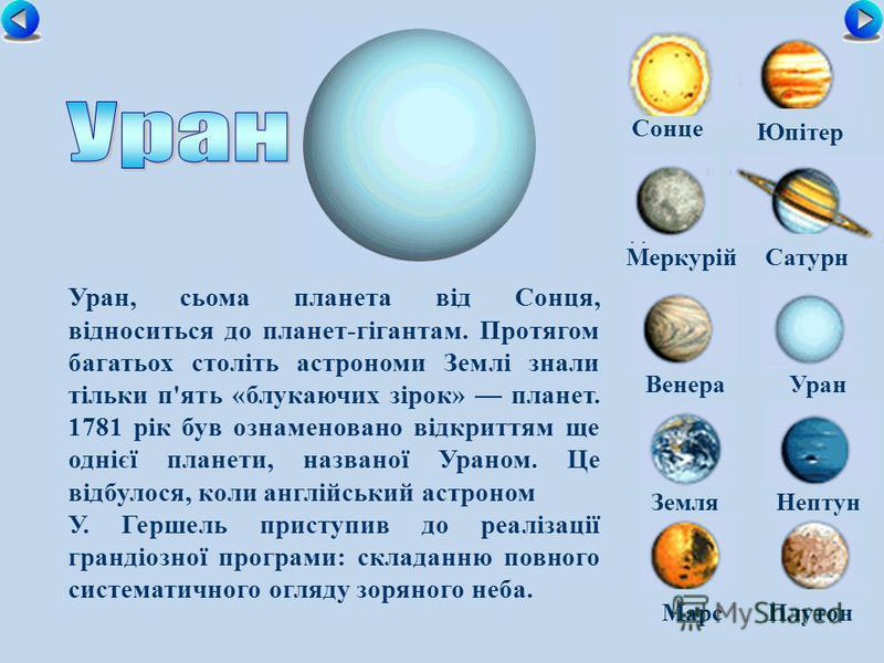 Сонце МеркурійСатурн ВенераУран ЗемляНептун Юпітер МарсПлутон Уран, сьома планета від Сонця, відноситься до планет-гігантам. Протягом багатьох століть астрономи Землі знали тільки п'ять «блукаючих зірок» планет. 1781 рік був ознаменовано відкриттям щ