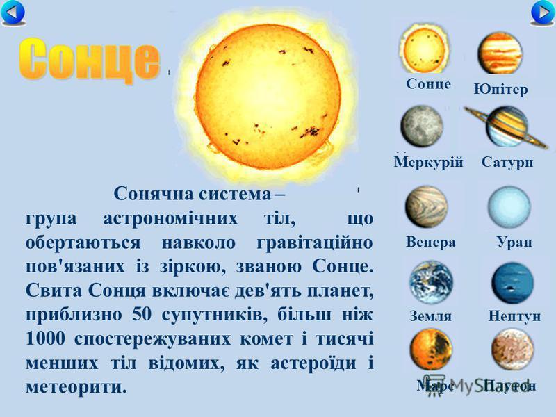 МеркурійСатурн ВенераУран ЗемляНептун Юпітер МарсПлутон Сонячна система – група астрономічних тіл, що обертаються навколо гравітаційно пов'язаних із зіркою, званою Сонце. Свита Сонця включає дев'ять планет, приблизно 50 супутників, більш ніж 1000 спо