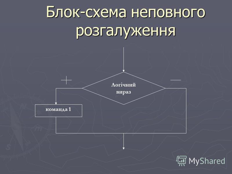 Блок-схема неповного розгалуження Логічний вираз команда 1