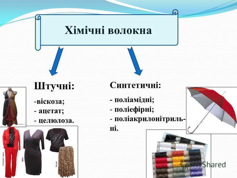 Штучні: -віскоза; - ацетат; - целюлоза. Синтетичні: - поліамідні; - поліефірні; - поліакрилонітриль- ні. Хімічні волокна