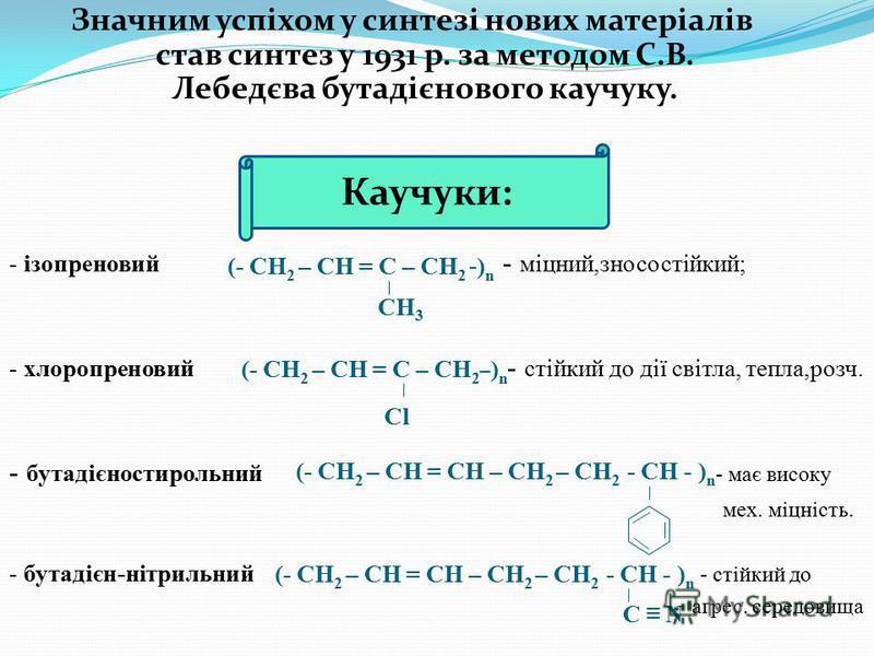 Значним успіхом у синтезі нових матеріалів став синтез у 1931 р. за методом С.В. Лебедєва бутадієнового каучуку. - ізопреновий - міцний,зносостійкий; - хлоропреновий - стійкий до дії світла, тепла,розч. - бутадієностирольний - має високу мех. міцніст