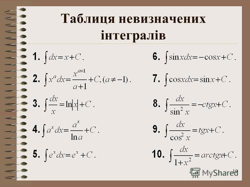 10 Таблиця невизначених інтегралів