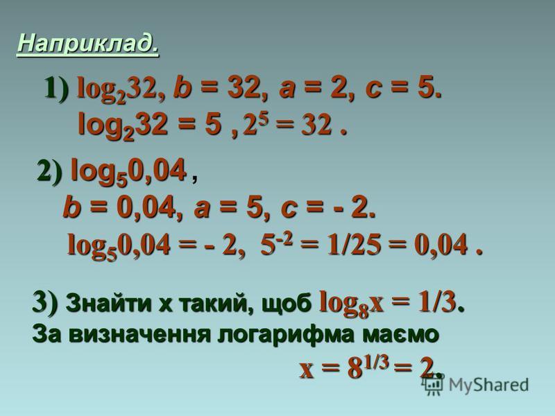 Наприклад. 1) l og232, b = 32, a = 2, c = 5. log232 = 5, 25 = 32. 2) l og50,04, b = 0,04, a = 5, c = - 2. log50,04 = - 2, 5-2 = 1/25 = 0,04. 3) З найти х такий, щоб log8х = 1/3. За визначення логарифма маємо х = 81/3 = 2.