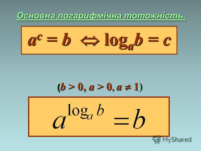 Основна логарифмічна тотожність. a c = b log a b = c ( b > 0, a > 0, a 1 ( b > 0, a > 0, a 1)