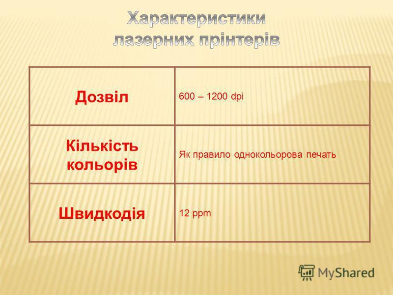 Дозвіл 600 – 1200 dpi Кількість кольорів Як правило однокольорова печать Швидкодія 12 ppm