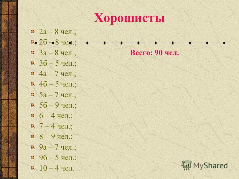 Хорошисты 2 а – 8 чел.; 2 б – 8 чел.; 3 а – 8 чел.; Всего: 90 чел. 3 б – 5 чел.; 4 а – 7 чел.; 4 б – 5 чел.; 5 а – 7 чел.; 5 б – 9 чел.; 6 – 4 чел.; 7 – 4 чел.; 8 – 9 чел.; 9 а – 7 чел.; 9 б – 5 чел.; 10 – 4 чел.