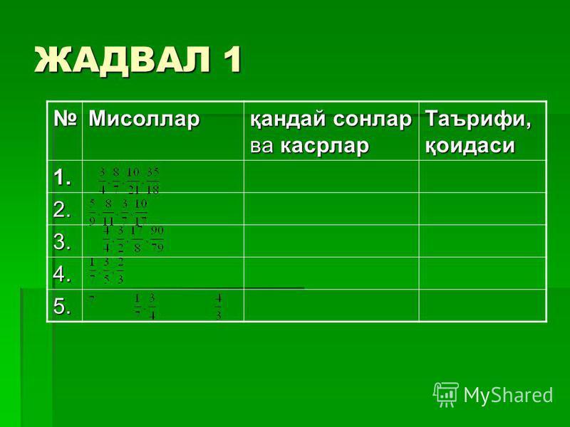 ЖАДВАЛ 1 Мисоллар қандай сонлар ва касрлар Таърифи, қоидаси 1. 2. 3. 4. 5.
