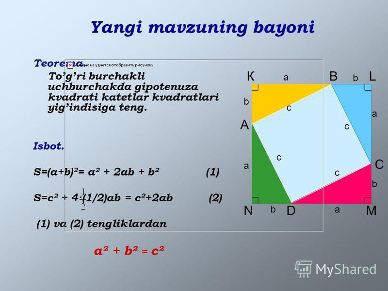 Yangi mavzuning bayoni Teoremа. Togri burchakli uchburchakda gipotenuza kvadrati katetlar kvadratlari yigindisiga teng. Isbot. S=(a+b)²= a² + 2ab + b² (1) S=c² + 4·(1/2)ab = c²+2ab (2) (1) va (2) tengliklardan a² + b² = c² КL N A C D B M а b c b a a