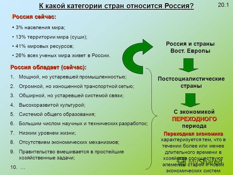 20.1 К какой категории стран относится Россия? Россия сейчас: 3% населения мира; 13% территории мира (суши); 41% мировых ресурсов; 26% всех ученых мира живет в России. Россия обладает (сейчас): 1.Мощной, но устаревшей промышленностью; 2.Огромной, но