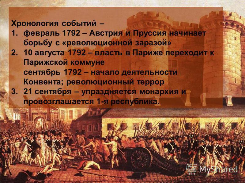 Хронология событий – 1. февраль 1792 – Австрия и Пруссия начинает борьбу с «революционной заразой» 2.10 августа 1792 – власть в Париже переходит к Парижской коммуне сентябрь 1792 – начало деятельности Конвента; революционный террор 3.21 сентября – уп