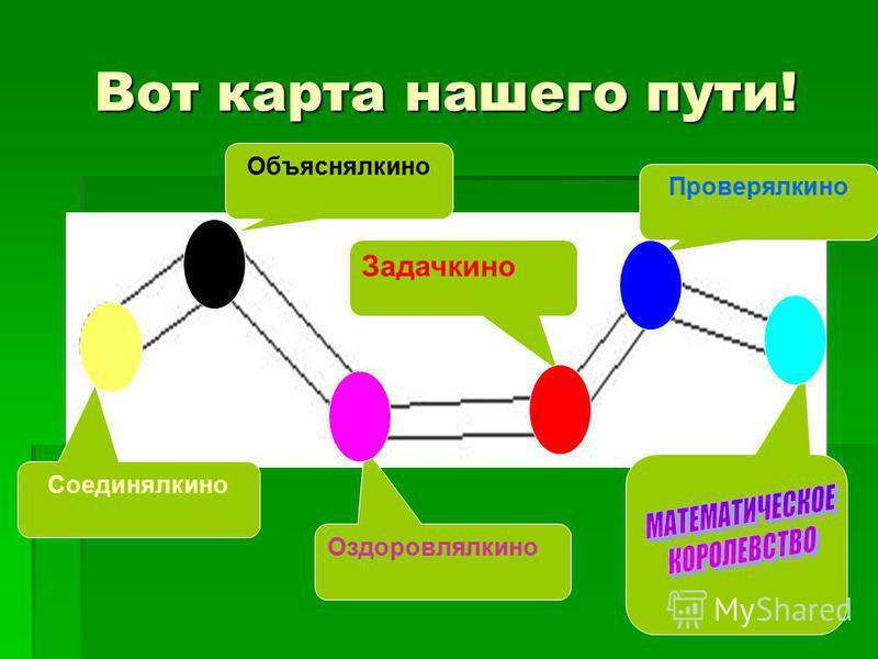 Вот карта нашего пути! Объяснялкино Оздоровлялкино Проверялкино Соединялкино Задачкино