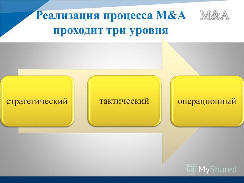 стратегический тактический операционный Реализация процесса М&А проходит три уровня