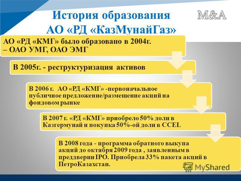 История образования АО «РД «Каз МунайГаз» АО «РД «КМГ» было образовано в 2004 г. – ОАО УМГ, ОАО ЭМГ В 2005 г. - реструктуризация активов В 2006 г. АО «РД «КМГ» -первоначальное публичное предложение/размещение акций на фондовом рынке В 2007 г. «РД «КМ