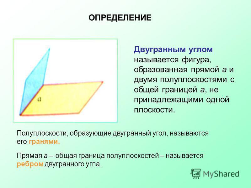 Двугранным углом называется фигура, образованная прямой а и двумя полуплоскостями с общей границей а, не принадлежащими одной плоскости. Полуплоскости, образующие двугранный угол, называются его гранями. Прямая а – общая граница полуплоскостей – назы