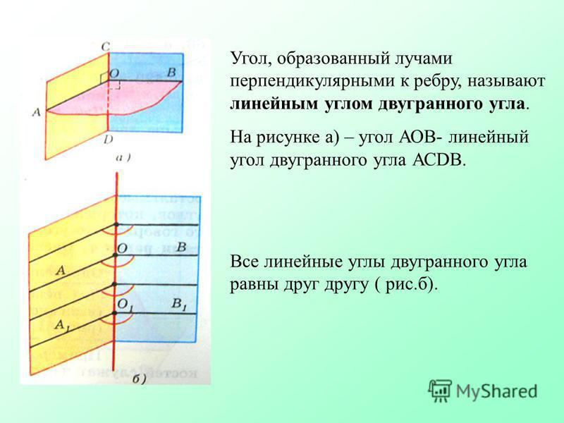 Угол, образованный лучами перпендикулярными к ребру, называют линейным углом двугранного угла. На рисунке а) – угол АОВ- линейный угол двугранного угла АСDB. Все линейные углы двугранного угла равны друг другу ( рис.б).
