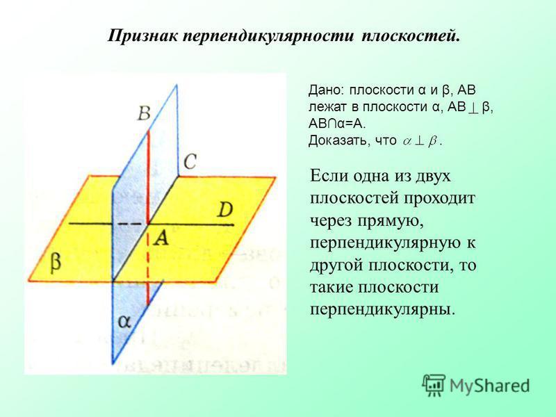 Признак перпендикулярности плоскостей. Если одна из двух плоскостей проходит через прямую, перпендикулярную к другой плоскости, то такие плоскости перпендикулярны. Дано: плоскости α и β, АВ лежат в плоскости α, АВ β, АВα=А. Доказать, что.
