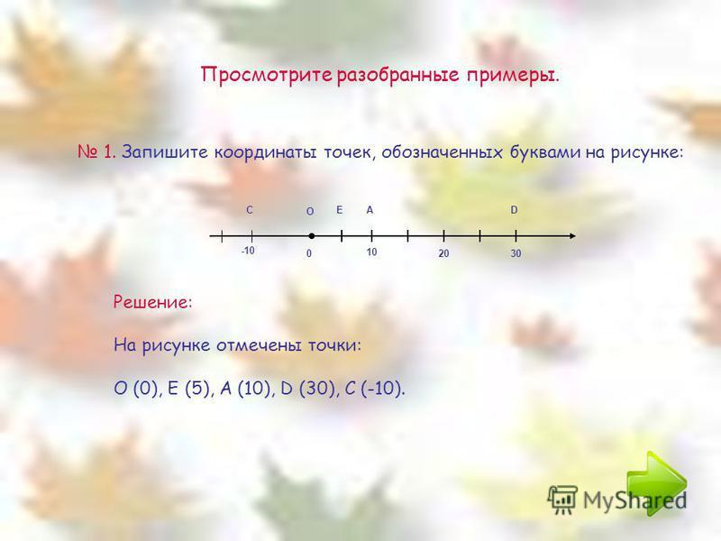 Просмотрите разобранные примеры. 1. Запишите координаты точек, обозначенных буквами на рисунке: 0 10 2030 О АСDE -10 Решение: На рисунке отмечены точки: О (0), Е (5), А (10), D (30), C (-10).