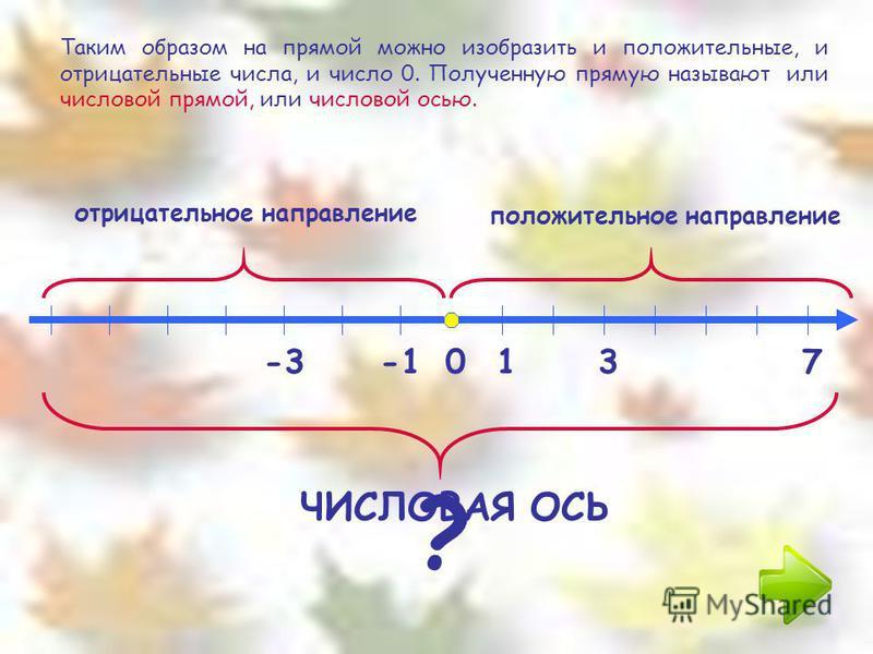 0137 положительное направление -3 отрицательное направление ЧИСЛОВАЯ ОСЬ ? Таким образом на прямой можно изобразить и положительные, и отрицательные числа, и число 0. Полученную прямую называют или числовой прямой, или числовой осью.