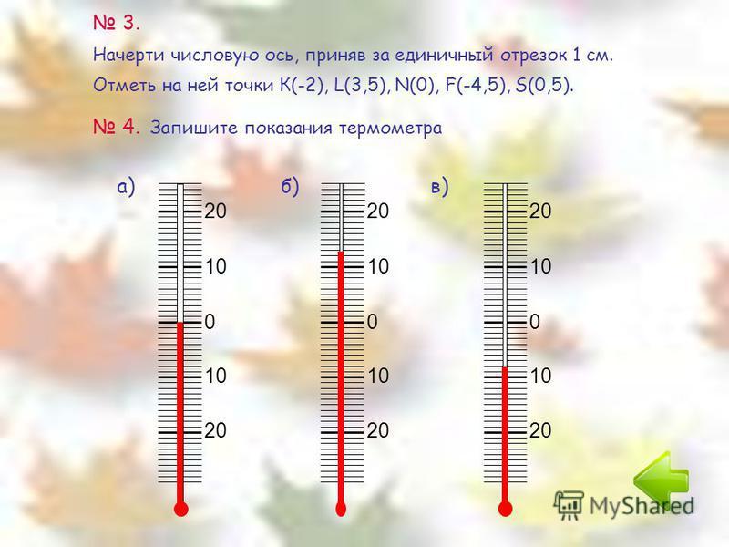 3. Начерти числовую ось, приняв за единичный отрезок 1 см. Отметь на ней точки К(-2), L(3,5), N(0), F(-4,5), S(0,5). 0 10 20 10 0 20 10 0 20 10 а)б)в) 4. Запишите показания термометра