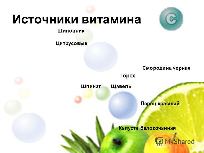 Источники витамина Цитрусовые Горох Смородина черная Шпинат Перец красный Шиповник Капуста белокочанная Щавель