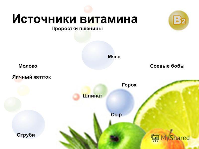 Источники витамина Проростки пшеницы Отруби Соевые бобы Мясо Сыр Молоко Яичный желток Шпинат Горох