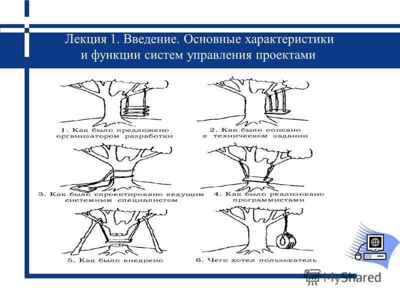 Лекция 1. Введение. Основные характеристики и функции систем управления проектами