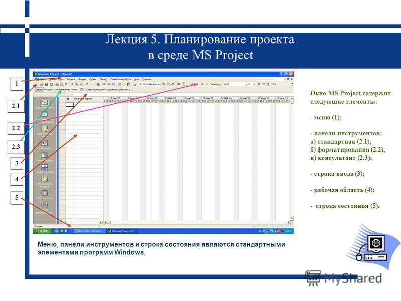 Лекция 5. Планирование проекта в среде MS Project Окно MS Project содержит следующие элементы: - меню (1); - панели инструментов: а) стандартная (2.1), б) форматирования (2.2), в) консультант (2.3); - строка ввода (3); - рабочая область (4); - строка