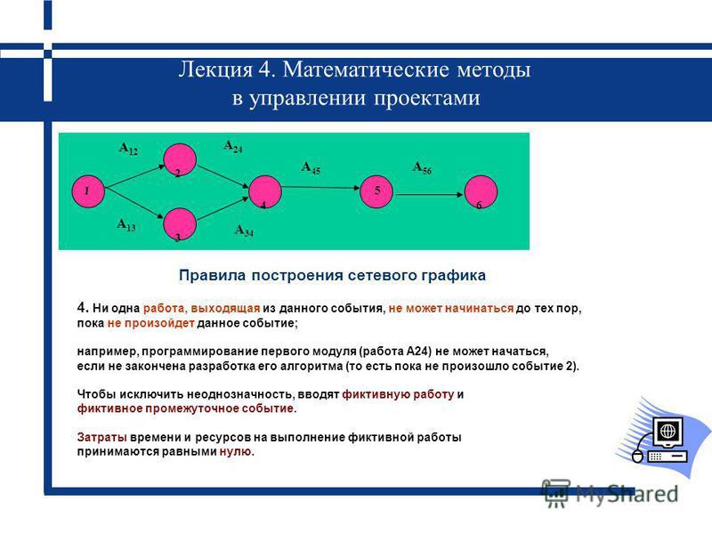 Лекция 4. Математические методы в управлении проектами Правила построения сетевого графика 1 2 3 4 5 6 А 12 А 45 А 24 А 56 А 13 А 34 4. Ни одна работа, выходящая из данного события, не может начинаться до тех пор, пока не произойдет данное событие; н