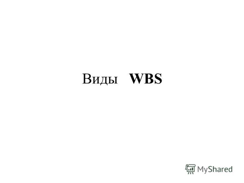 Иерархическая структура работ (ИСР) (Work Breakdown Structure, WBS) Ориентированная на результат иерархическая декомпозиция работ, выполняемых командой проекта для достижения целей проекта и необходимых результатов. С ее помощью структурируется и опр