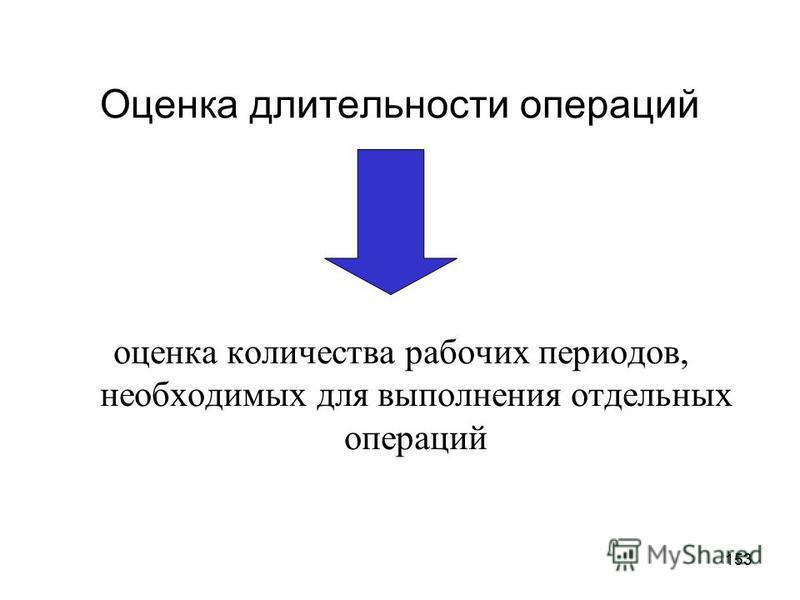 152 Оценка длительности операций (Activity Duration Estimating)