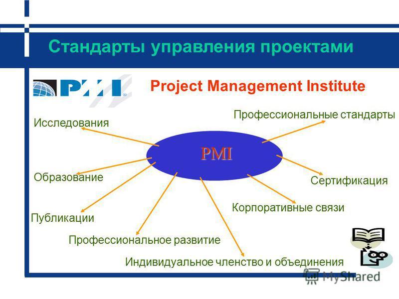 Стандарты управления проектами Для создания корпоративной системы управления проектами (КСУП) рекомендуем следующие стандарты: Четвертое издание Руководства к своду знаний по управлению проектами Стандарт по управлению программами Стандарт по управле